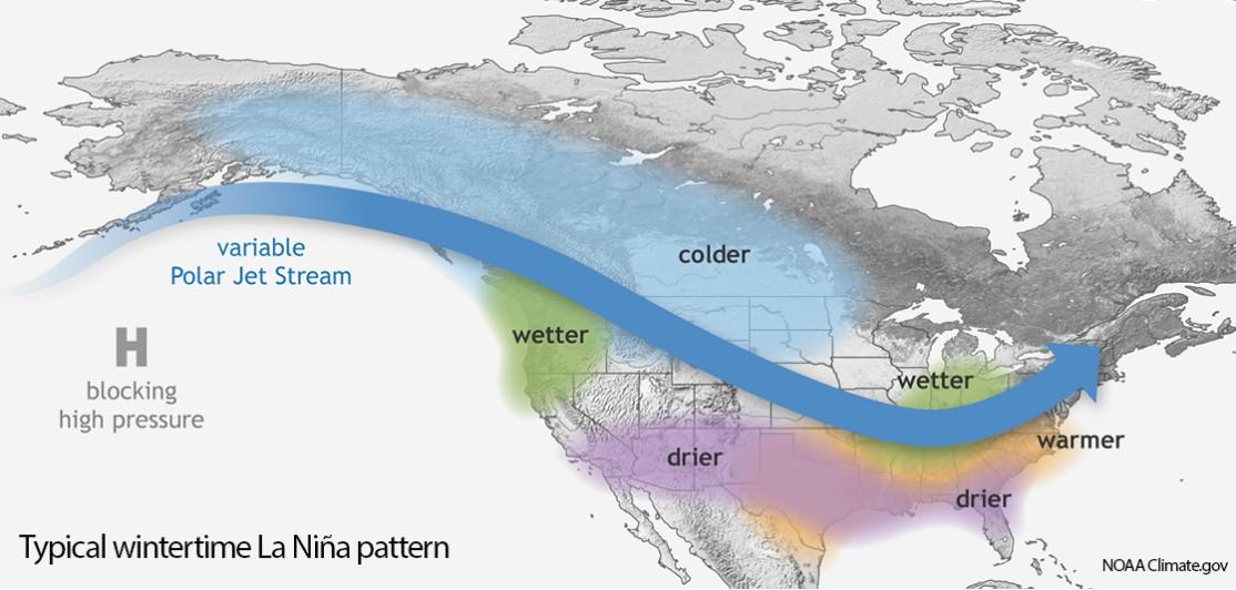 Typical Wintertime La Nina Pattern