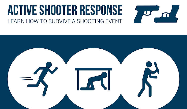 How to Survive an Active Shooter Event