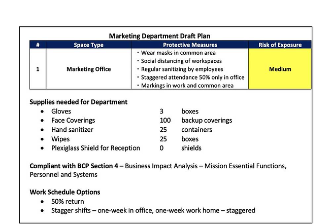 Marketing Department Draft Plan
