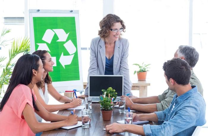 Work Recycling Program